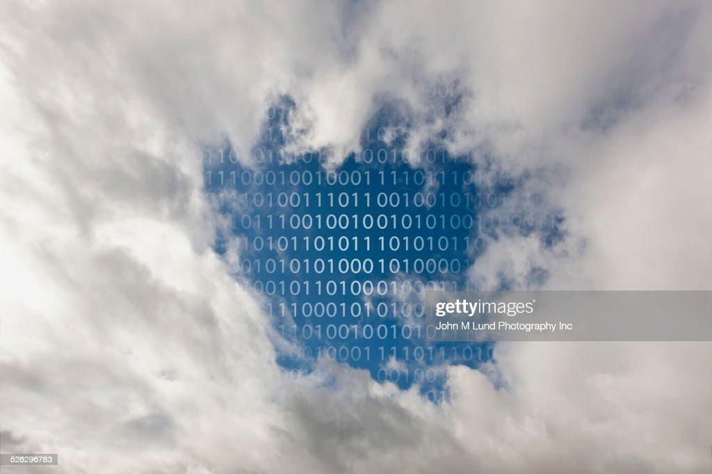 Blue sky binary options