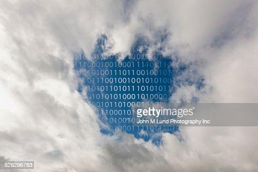 Sky binary options