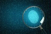 Biometrics and computing backdrop