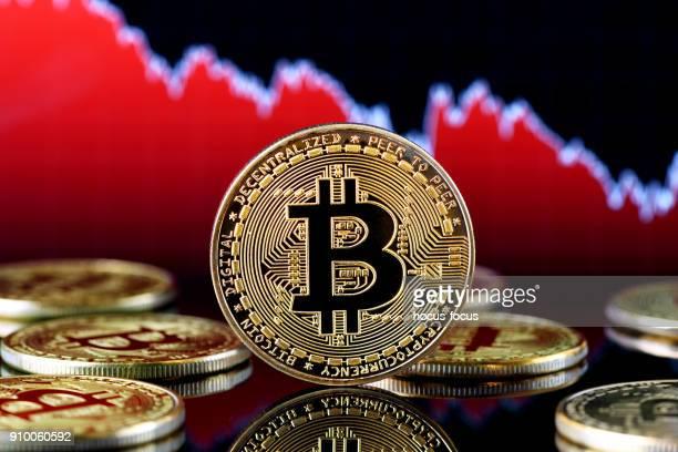 Bitcoin falling down