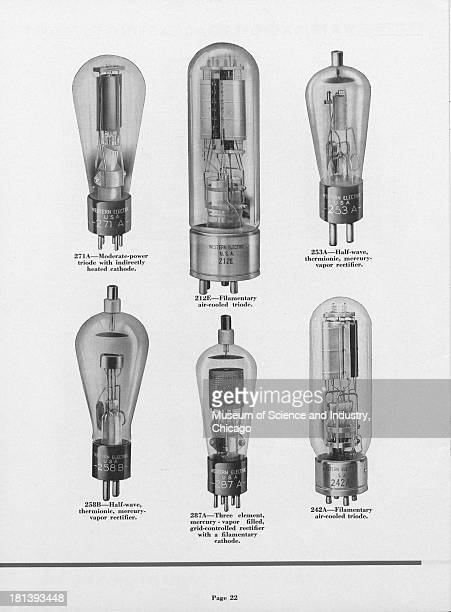 Black and white image of various models of Vacuum Tubes which are used in 1001000 Watt Radio Telephone Broadcasting Equipment 1936 It orginally...
