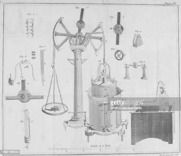 Black and white print illustrating scientific laboratory apparatus set up in a manner used for determining the absolute weights of different gases...