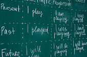 Blackboard in an English class. Lesson, lecture, studying learning foreign language.