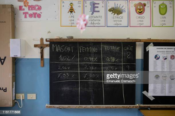 A blackboard shows the number of voters casting their vote during the European Parliamentary election at a polling station on May 26 2019 in Milan...