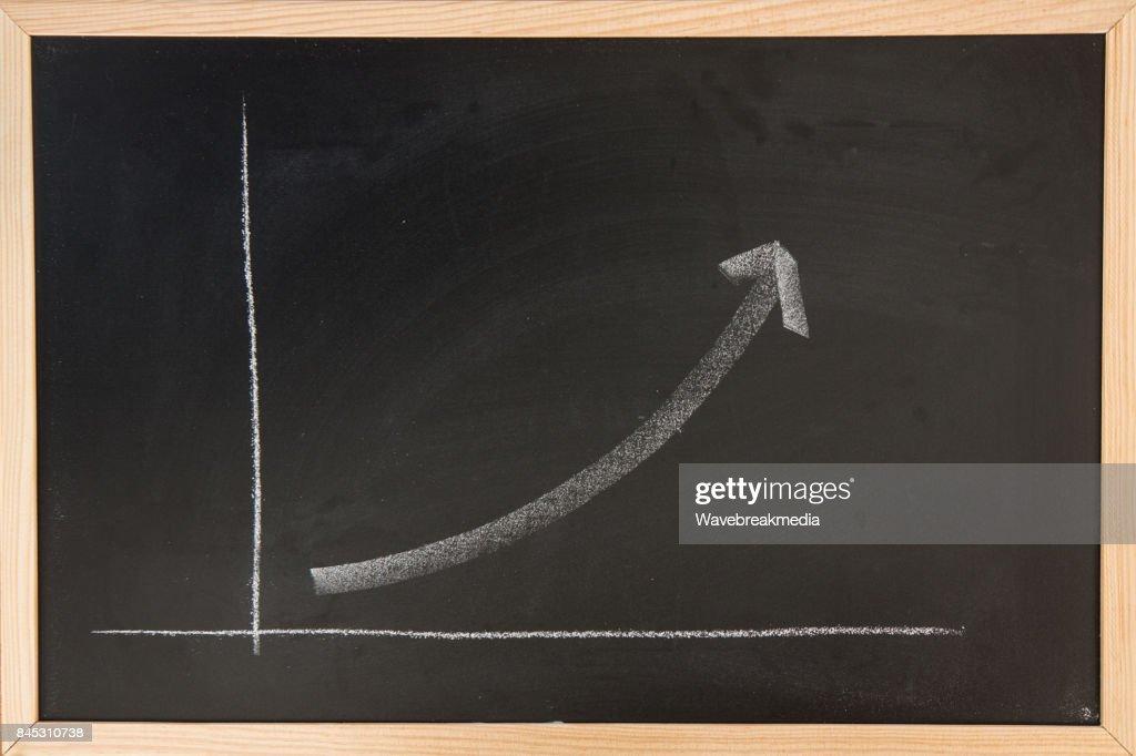 Blackboard with chalk graph : Stock Photo