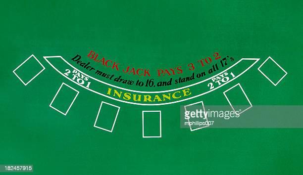 Blackjack Table
