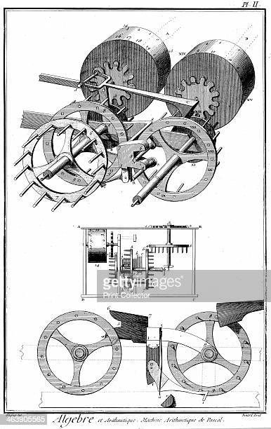 Blaise Pascal's digital counting machine showing two of the train of number wheels which were viewed through windows in the casing of the machine...