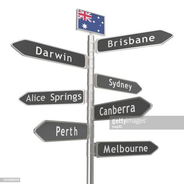 Blank Signpost - Australia Cities