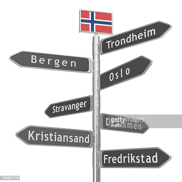 Blank Signpost - Norway Cities