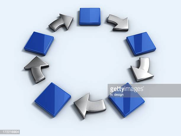 Blue clocks and gray arrows forming a circle