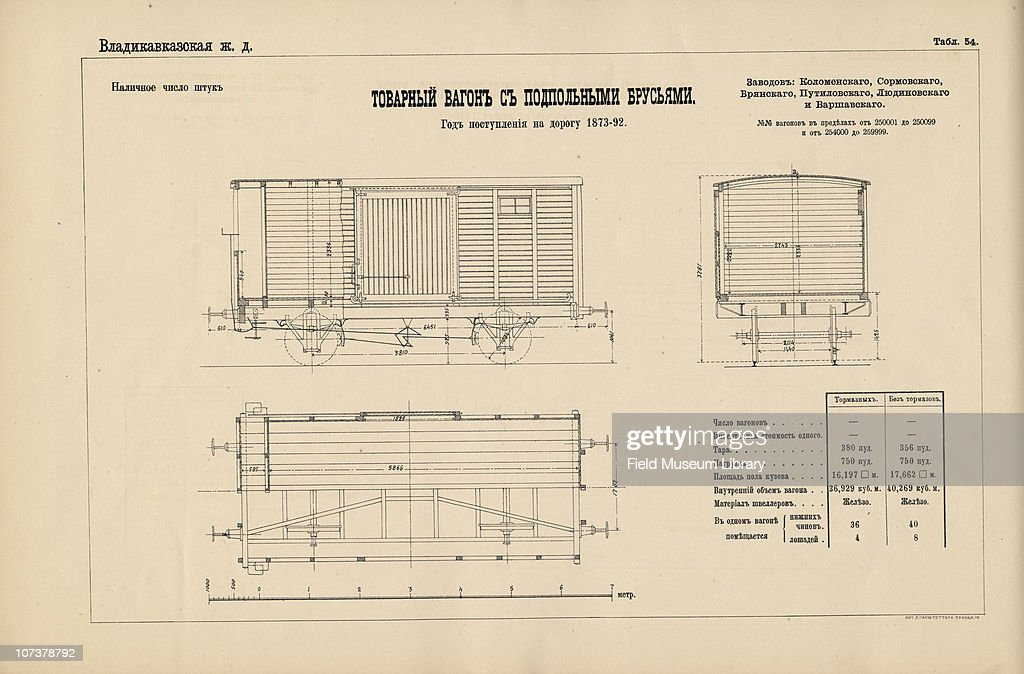 Russian railway freight car pictures getty images blueprint of a freight rail car with underfloor support from the vladikavkaz railway book entitled malvernweather Image collections