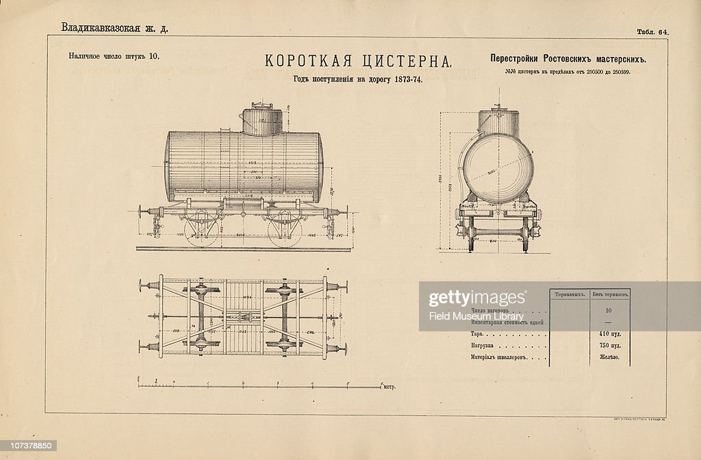 Russian railway tank car pictures getty images blueprint of a hort tank rail car from the vladikavkaz railway book entitled rolling malvernweather Image collections