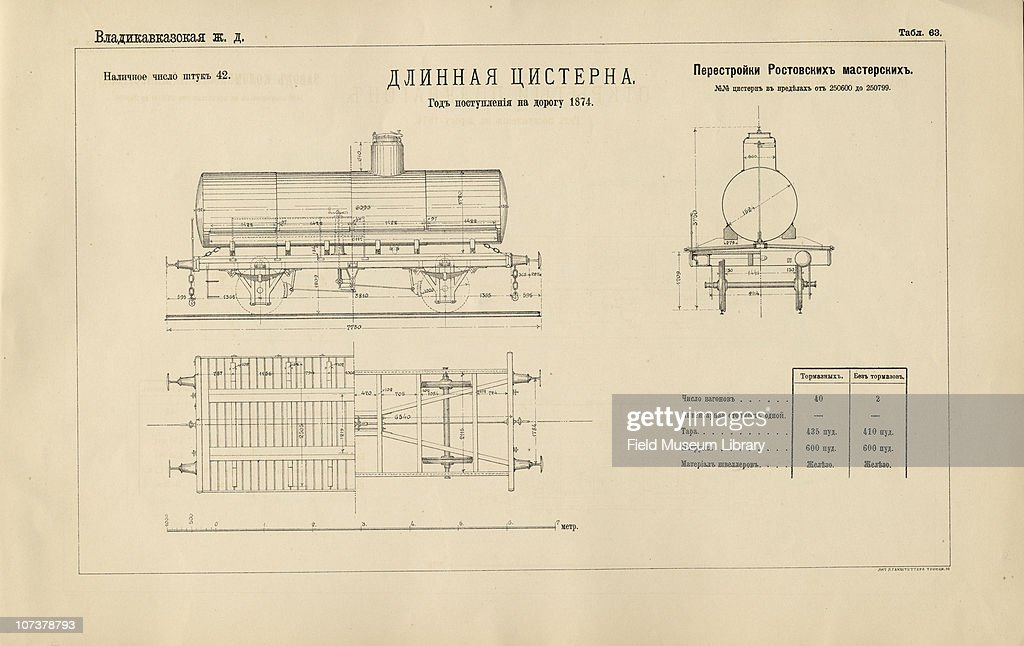 Russian railway tank car pictures getty images blueprint of a long tank rail car from the vladikavkaz railway book entitled rolling malvernweather Images