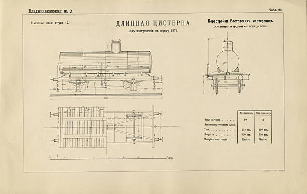 Russian railway tank car pictures getty images russian railway tank car malvernweather Images