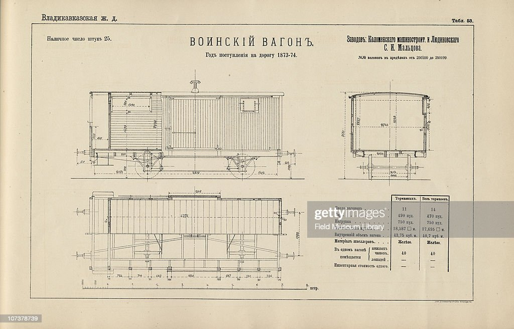 Russian railway military car pictures getty images blueprint of a military rail car from the vladikavkaz railway book entitled rolling stock malvernweather Image collections