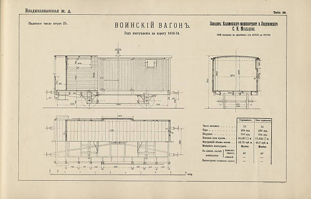 Russian railway military car pictures getty images russian railway military car malvernweather Images