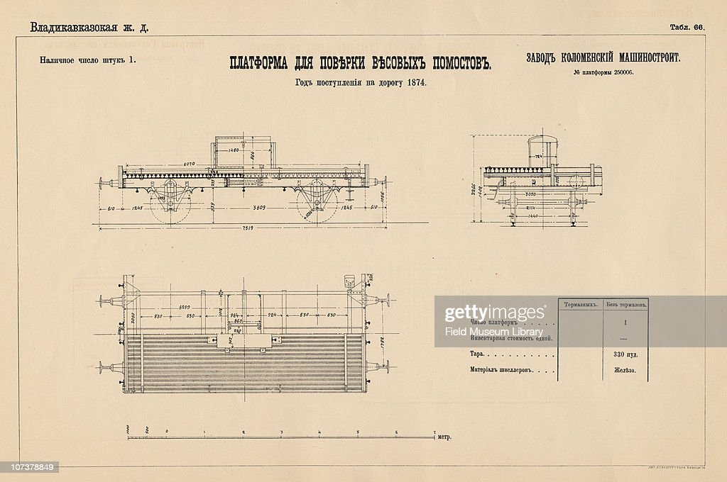 Russian railway platform car pictures getty images blueprint of a platform rail car from the vladikavkaz railway book entitled rolling stock malvernweather Images