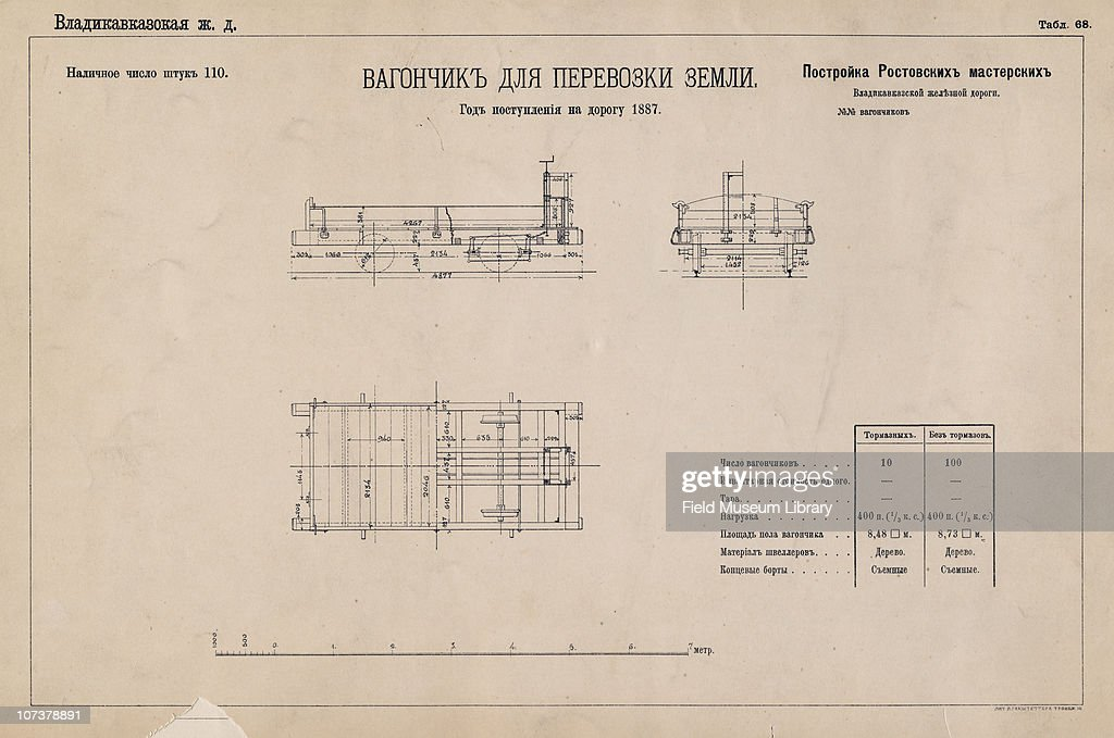 Car for transporting sand pictures getty images blueprint of a rail car for transporting sand from the vladikavkaz railway book entitled malvernweather Image collections
