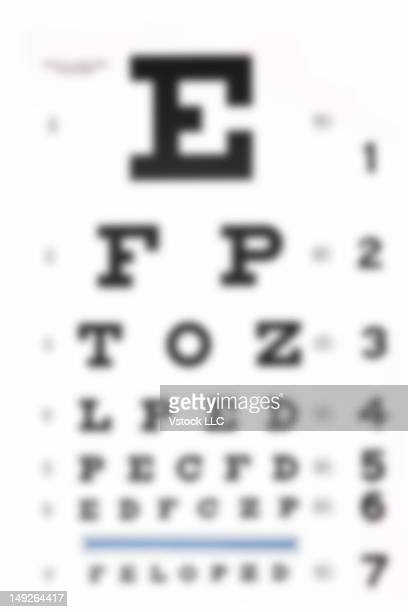 Blurred sight test chart