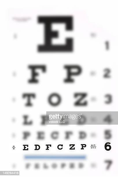 Blurred sight test chart with one line focused