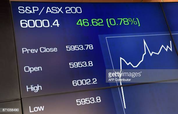 A board at the Australian Securities Exchamge in Sydney on November 7 shows the Australian sharemarket breaking through above 6000 for the first time...