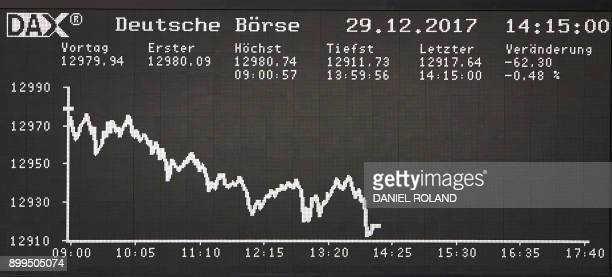 A board displays the chart of German share index DAX at the stock exchange in Frankfurt am Main western Germany on December 29 the final day of...