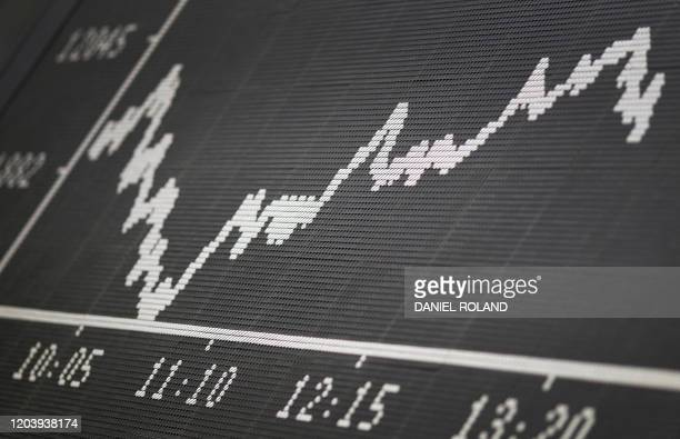 A board displays the chart of Germany's share index DAX at the stock exchange in Frankfurt am Main western Germany on February 28 2020 Stock markets...