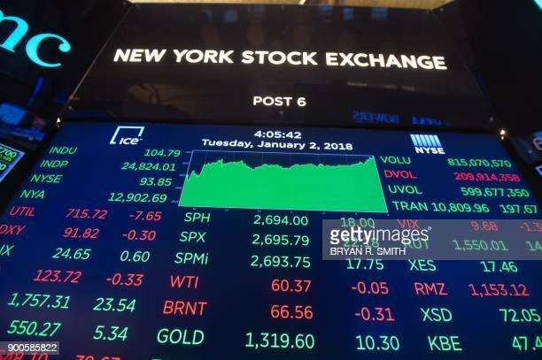 A board displays the closing numbers after the closing bell of the Dow Industrial Average at the New York Stock Exchange on January 2 2018 in New...
