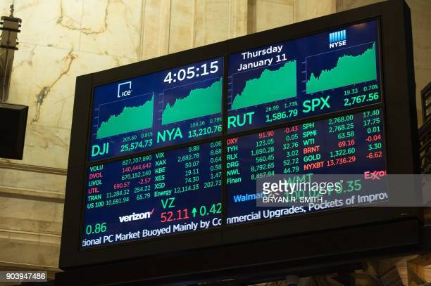 A board displays the closing numbers after the closing bell of the Dow Industrial Average at the New York Stock Exchange on January 11 2018 in New...