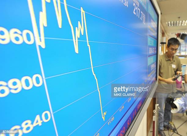 A board displays the sharp drop in early trade on the Hang Seng Index in Hong Kong on September 18 2008 Hong Kong shares were down 345 percent in...