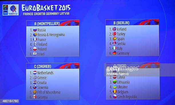A board shows the group's basketball teams during the EuroBasket 2015 qualifying draw in Paris France on December 82014
