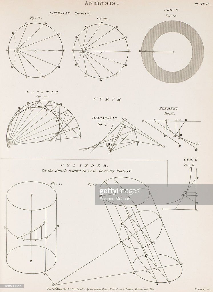 Algebra: Rees' Cyclopaedia : News Photo