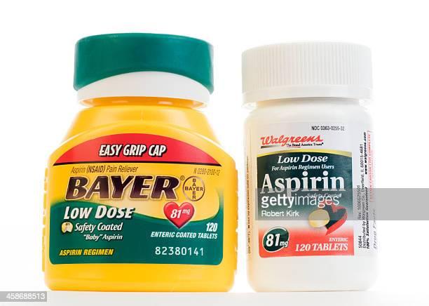 Brand Name Versus Generic Low Dose Aspirin
