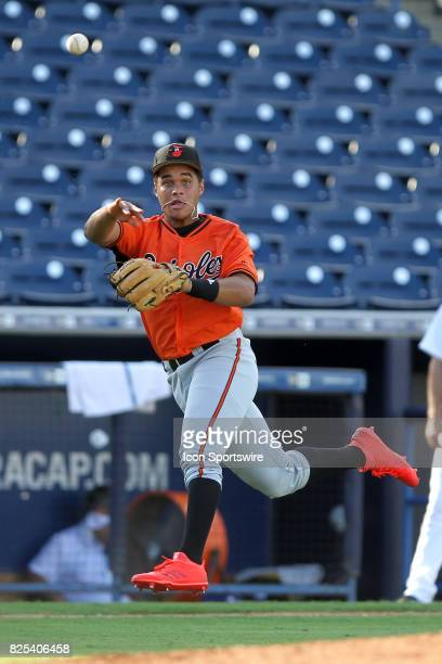 Brandon Howlett makes the off balance throw over to first base during the East Coast Pro Showcase on August 01 at Steinbrenner Field in Tampa FL