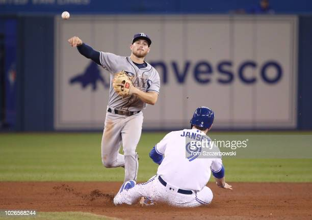 Brandon Lowe of the Tampa Bay Rays turns a double play to end the fifth inning during MLB game action as Danny Jansen of the Toronto Blue Jays slides...