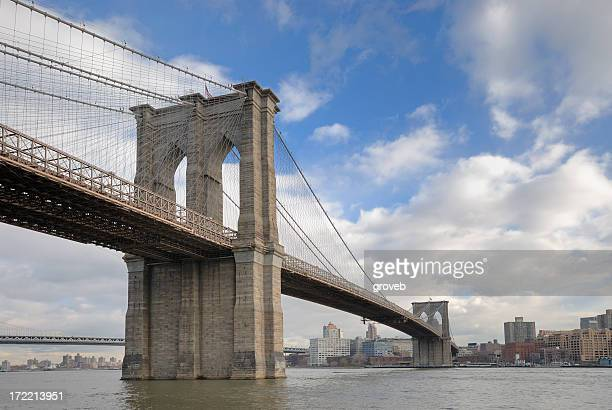 Pont de Brooklyn, de Manhattan
