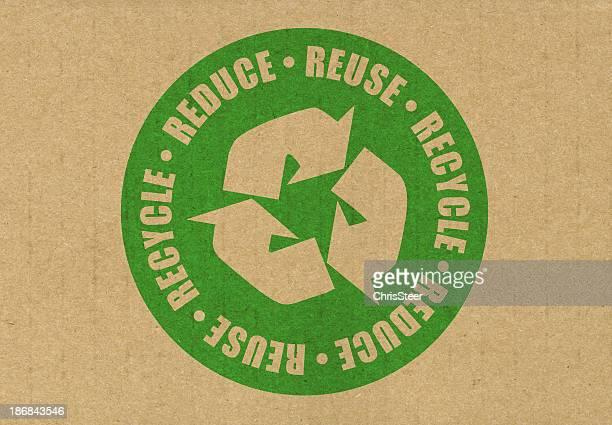 Ridurre riutilizzo riciclare
