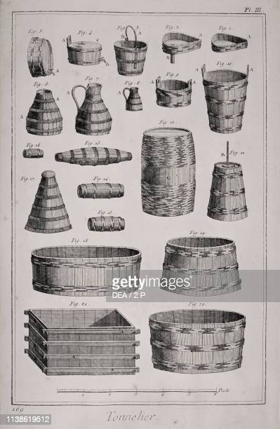 Buckets tubs and barrels produced by a cooper drawing by Lucotte engraving by Benard from L'Encyclopedie by Denis Diderot and JeanBaptiste Le Rond...