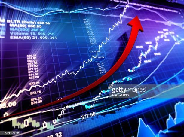 Bull Market-dados financeiros