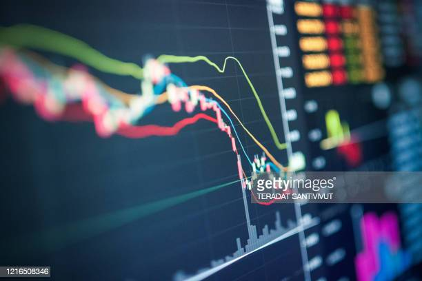 business analysis stock graph backtest in crisis covid-19 for investment in stockmarket and finance business planning selective stock for stockmarket crash and financial crisis - saving stock pictures, royalty-free photos & images