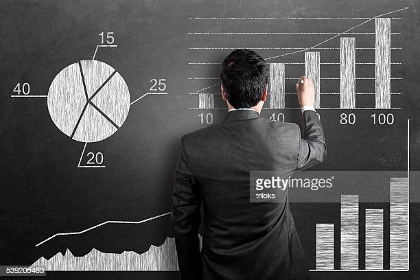 Business chart on chalkboard