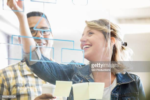 business colleagues write ideas on transparent dry erase board - diagramma di flusso foto e immagini stock