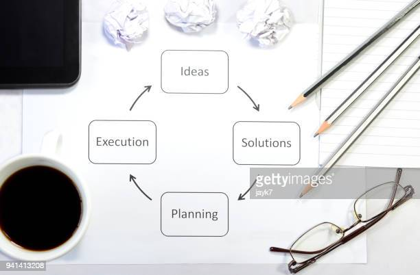 business execution - diagramma di flusso foto e immagini stock