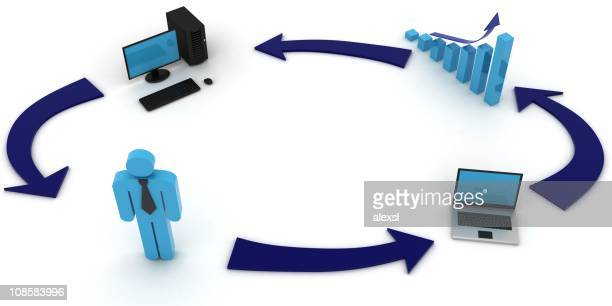 business flow - computer system diagram stock photos and pictures