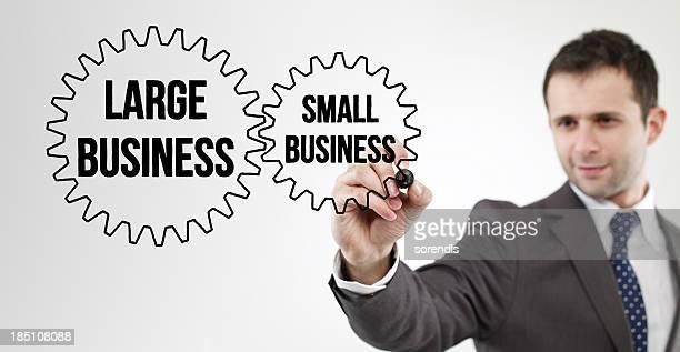 Engrenagens de Negócios