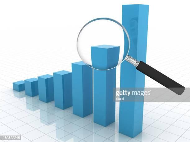 Analyse graphique d'affaires