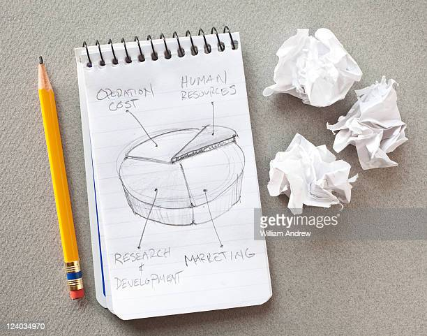 Business ideas on a notepad