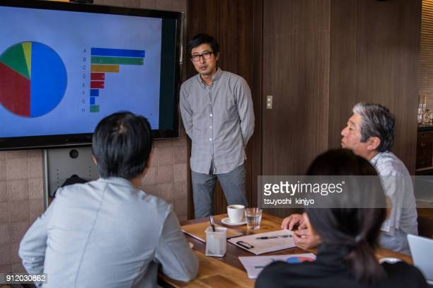 Business Image,Meeting,office
