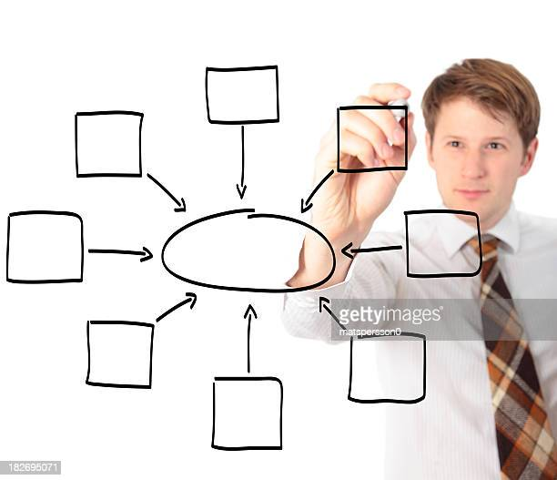 Business man drawing a brainstorming chart