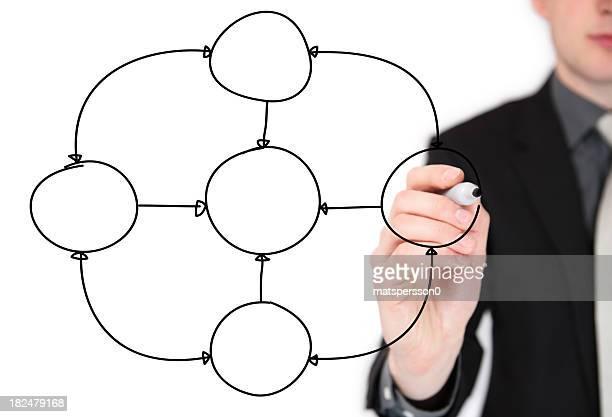 Business man drawing a flowchart
